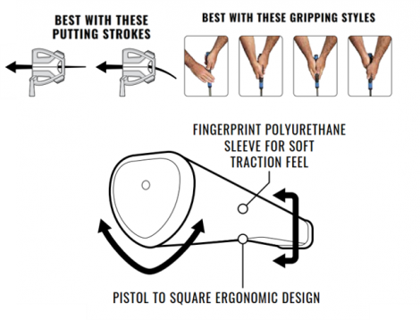 SINKFIT Pistol Claw Polyurethane